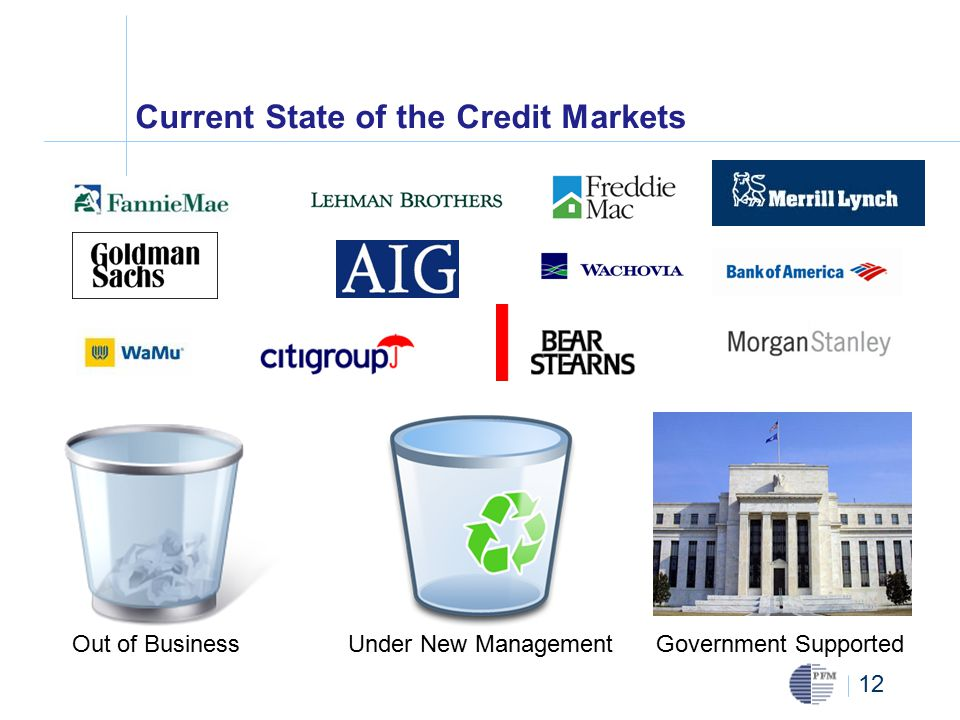 12 Current State of the Credit Markets Out of BusinessUnder New ManagementGovernment Supported