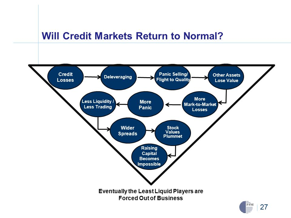 27 Will Credit Markets Return to Normal.