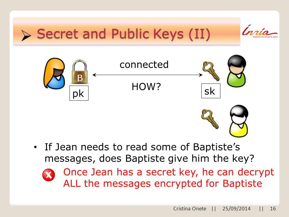  Secret and Public Keys (II) B pk sk connected HOW.
