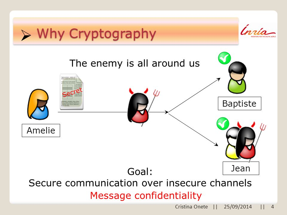  Cristina Onete || 25/09/2014 || 4 Why Cryptography Amelie Baptiste Jean Secret The enemy is all around us Goal: Secure communication over insecure channels Message confidentiality
