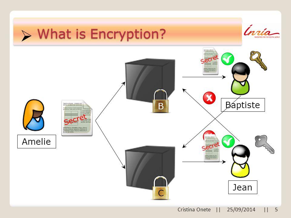  What is Encryption Amelie Baptiste B Jean C Secret Cristina Onete || 25/09/2014 || 5