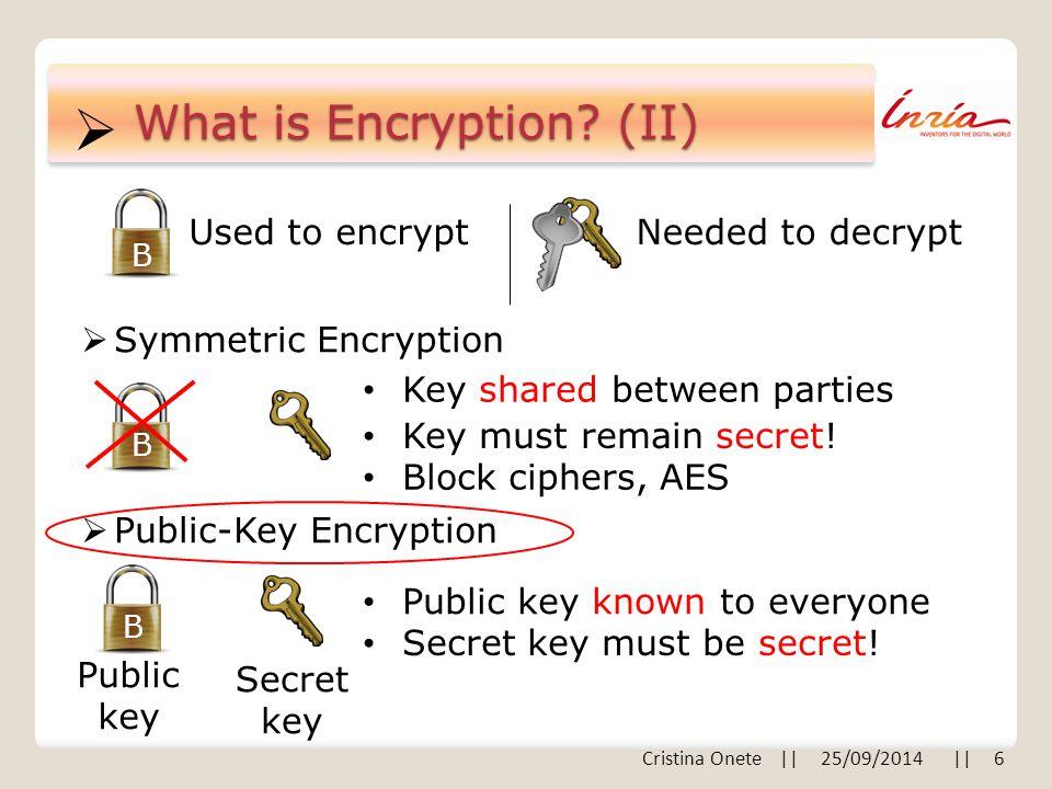  What is Encryption? (II)  Symmetric Encryption  Public-Key Encryption B Used to encryptNeeded to decrypt B Key shared between parties Key must rem