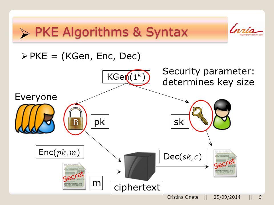  PKE Algorithms & Syntax  PKE = (KGen, Enc, Dec) B Security parameter: determines key size Everyone pksk Secret m ciphertext Secret Cristina Onete |