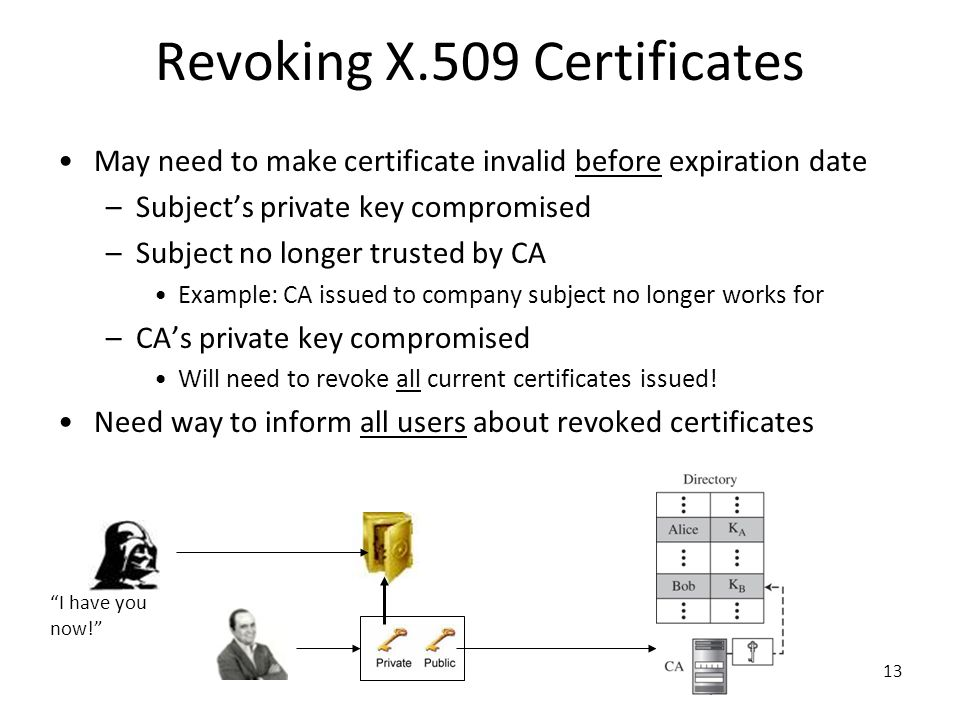 13 Revoking X.509 Certificates May need to make certificate invalid before expiration date –Subject's private key compromised –Subject no longer trust