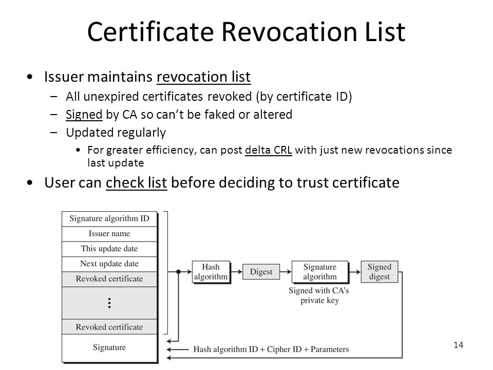 14 Certificate Revocation List Issuer maintains revocation list –All unexpired certificates revoked (by certificate ID) –Signed by CA so can't be fake