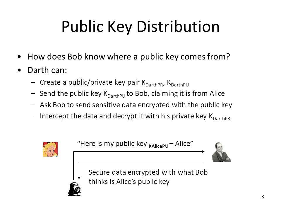 3 Public Key Distribution How does Bob know where a public key comes from? Darth can: –Create a public/private key pair K DarthPR, K DarthPU –Send the