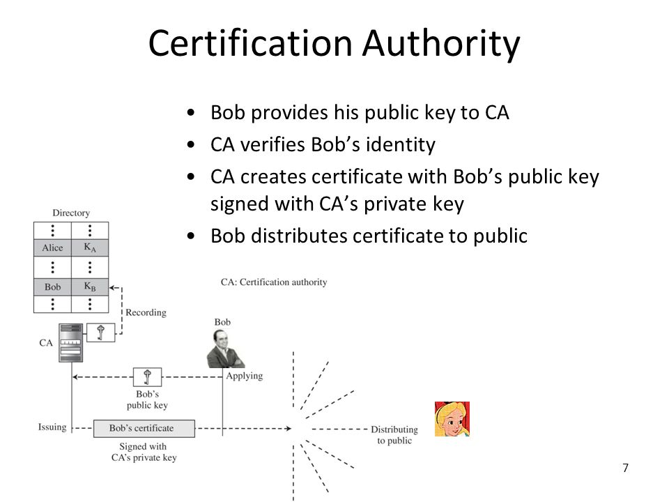 8 X.509 Standard Many known CA's (Verisign, Geotrust, Equifax, etc.) X.509 Standard provides common format for all certificates –Makes verification much simpler
