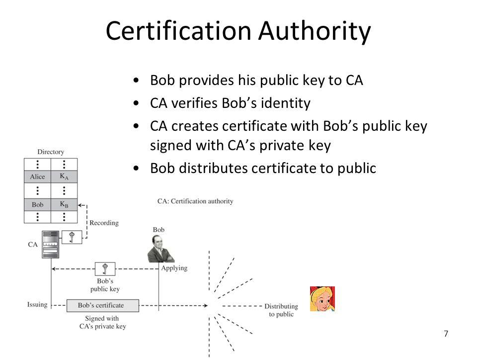 7 Certification Authority Bob provides his public key to CA CA verifies Bob's identity CA creates certificate with Bob's public key signed with CA's p