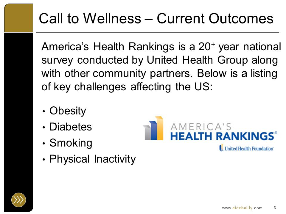www.eidebailly.com6 America's Health Rankings is a 20 + year national survey conducted by United Health Group along with other community partners.