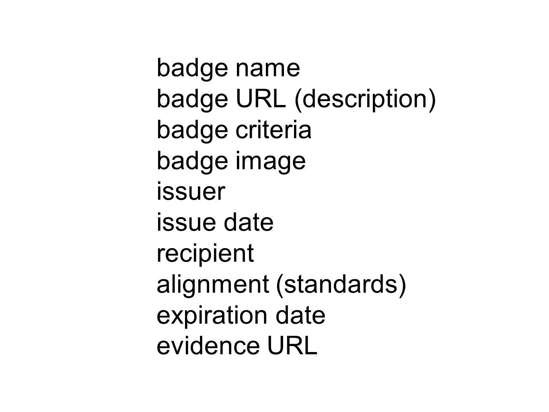 badge name badge URL (description) badge criteria badge image issuer issue date recipient alignment (standards) expiration date evidence URL