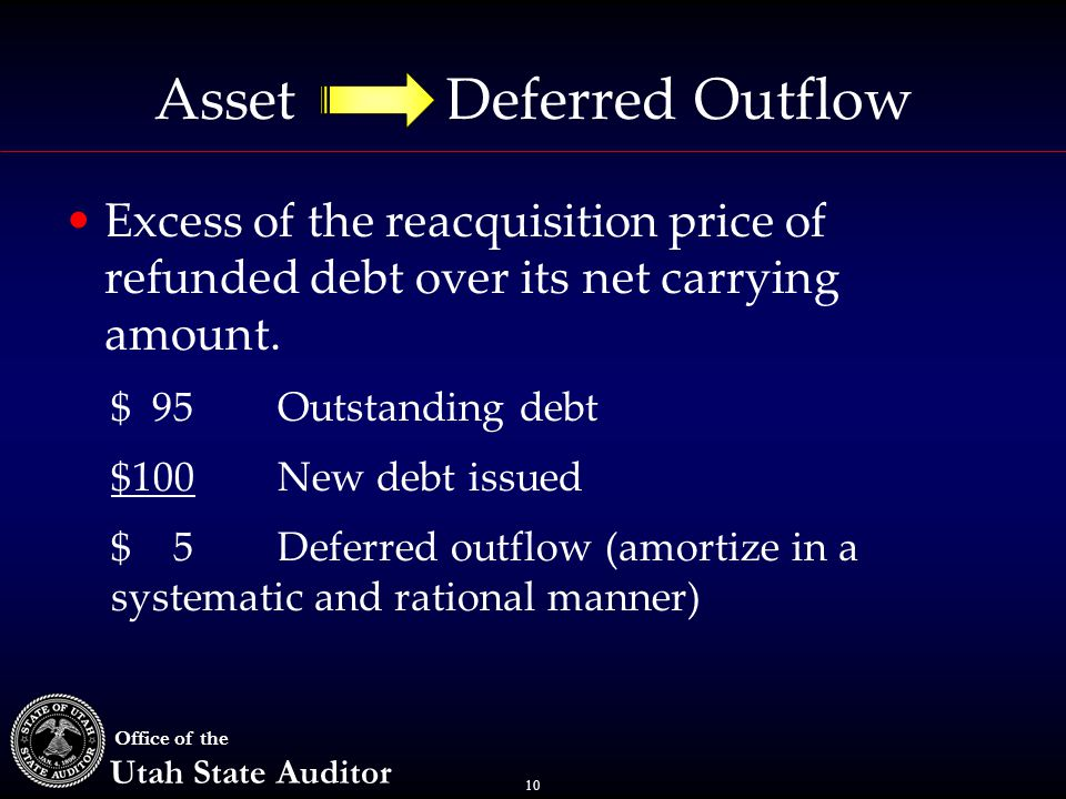 10 Office of the Utah State Auditor Asset Deferred Outflow Excess of the reacquisition price of refunded debt over its net carrying amount. $ 95 Outst