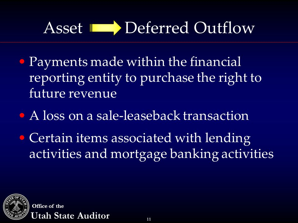 11 Office of the Utah State Auditor Asset Deferred Outflow Payments made within the financial reporting entity to purchase the right to future revenue A loss on a sale-leaseback transaction Certain items associated with lending activities and mortgage banking activities