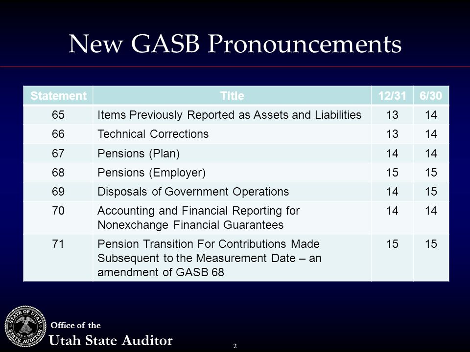 2 Office of the Utah State Auditor New GASB Pronouncements StatementTitle12/316/30 65Items Previously Reported as Assets and Liabilities1314 66Technic