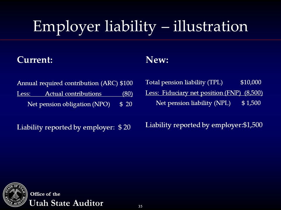 35 Office of the Utah State Auditor Employer liability – illustration Current: Annual required contribution (ARC) $100 Less:Actual contributions (80)