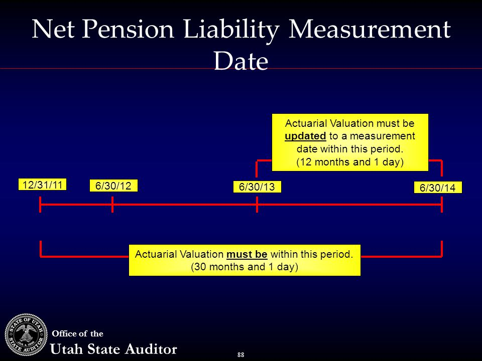88 Office of the Utah State Auditor Net Pension Liability Measurement Date 12/31/11 6/30/12 6/30/13 6/30/14 Actuarial Valuation must be within this pe
