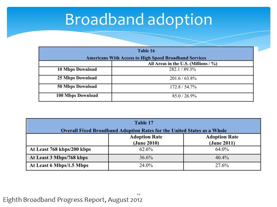 14 Broadband adoption Eighth Broadband Progress Report, August 2012