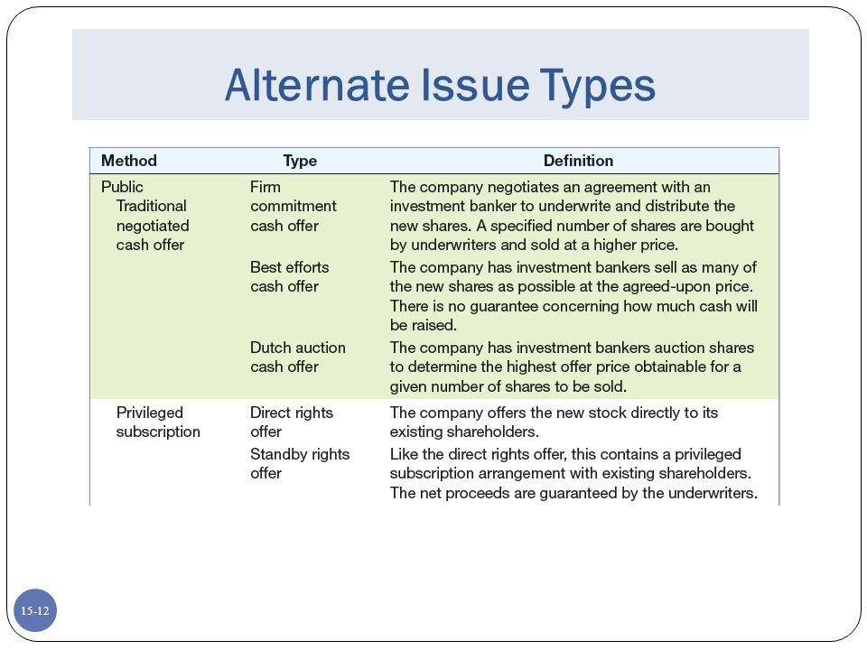 15-12 Alternate Issue Types