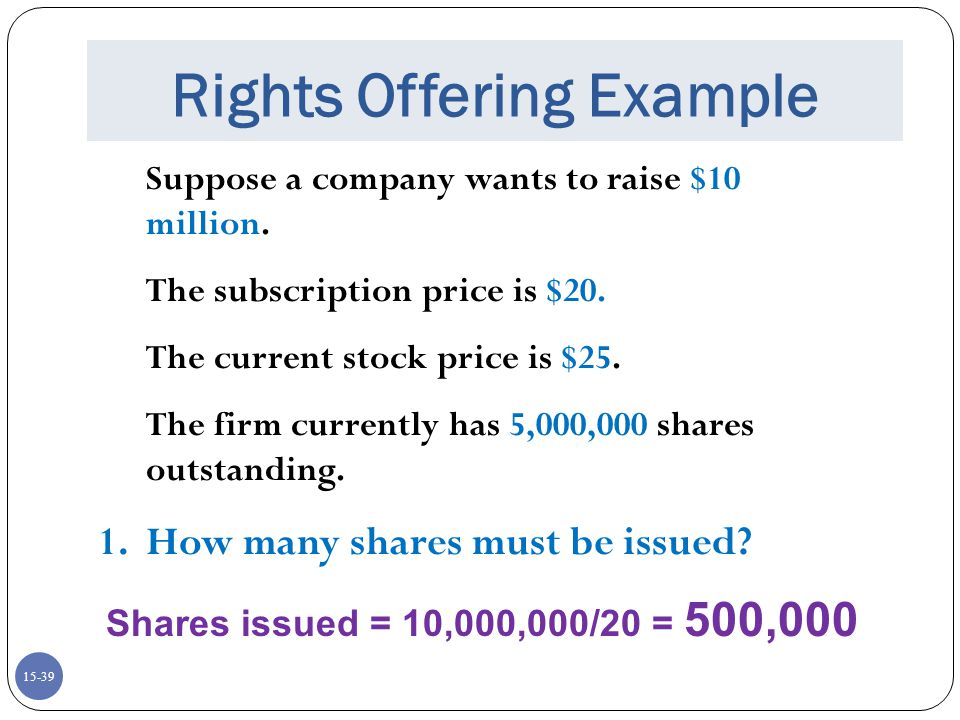 15-40 Rights Offering Example Suppose a company wants to raise $10 million.