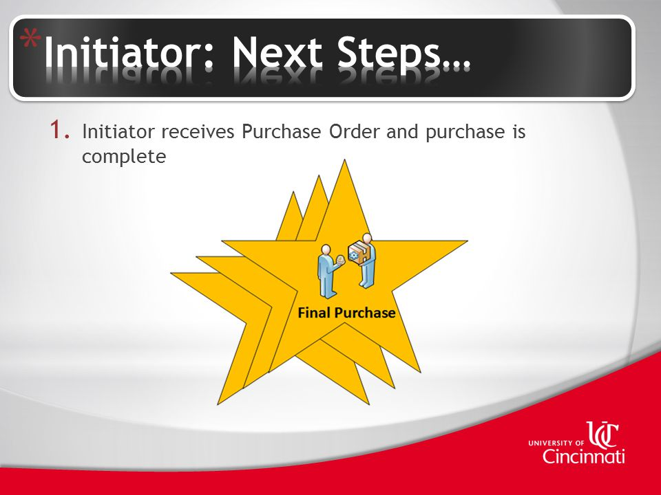 1. Initiator receives Purchase Order and purchase is complete