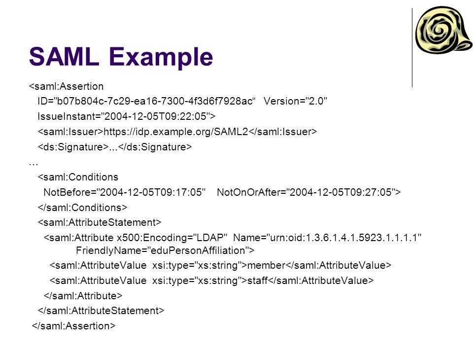 SAML Example <saml:Assertion ID=