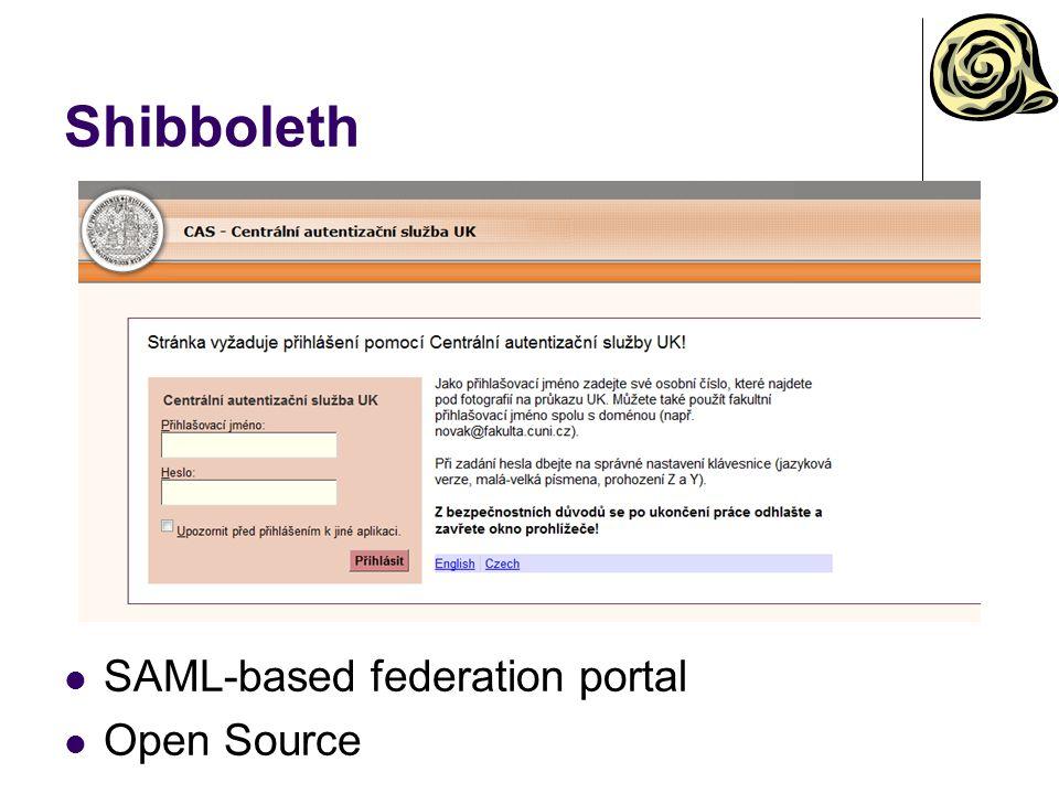 Shibboleth SAML-based federation portal Open Source