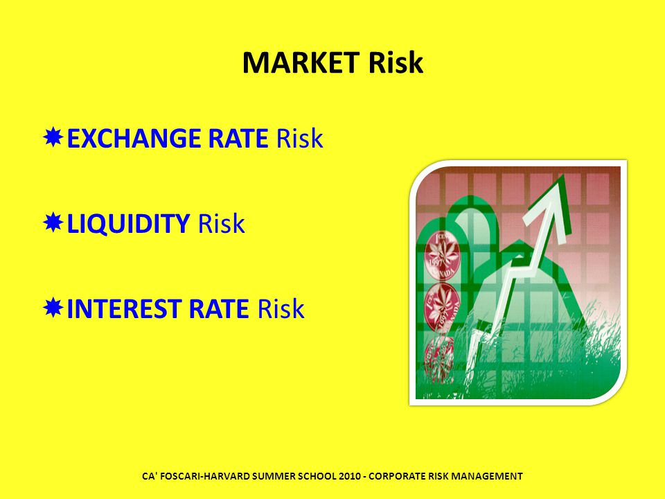 MARKET Risk EEXCHANGE RATE Risk LLIQUIDITY Risk IINTEREST RATE Risk CA FOSCARI-HARVARD SUMMER SCHOOL 2010 - CORPORATE RISK MANAGEMENT