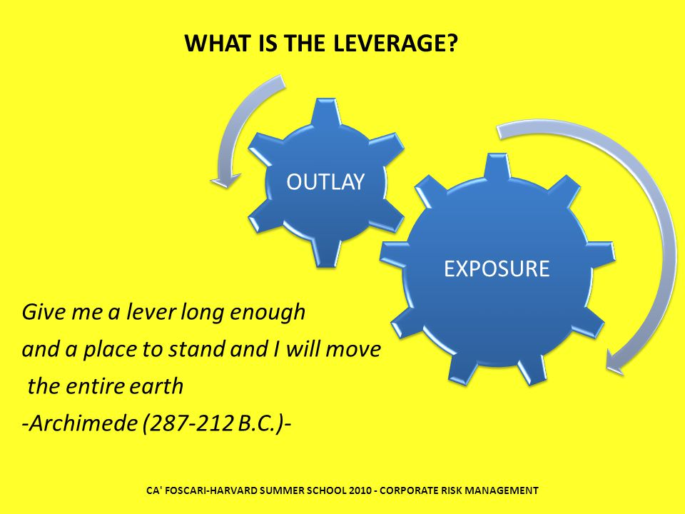 EXPOSURE OUTLAY CA FOSCARI-HARVARD SUMMER SCHOOL 2010 - CORPORATE RISK MANAGEMENT WHAT IS THE LEVERAGE.