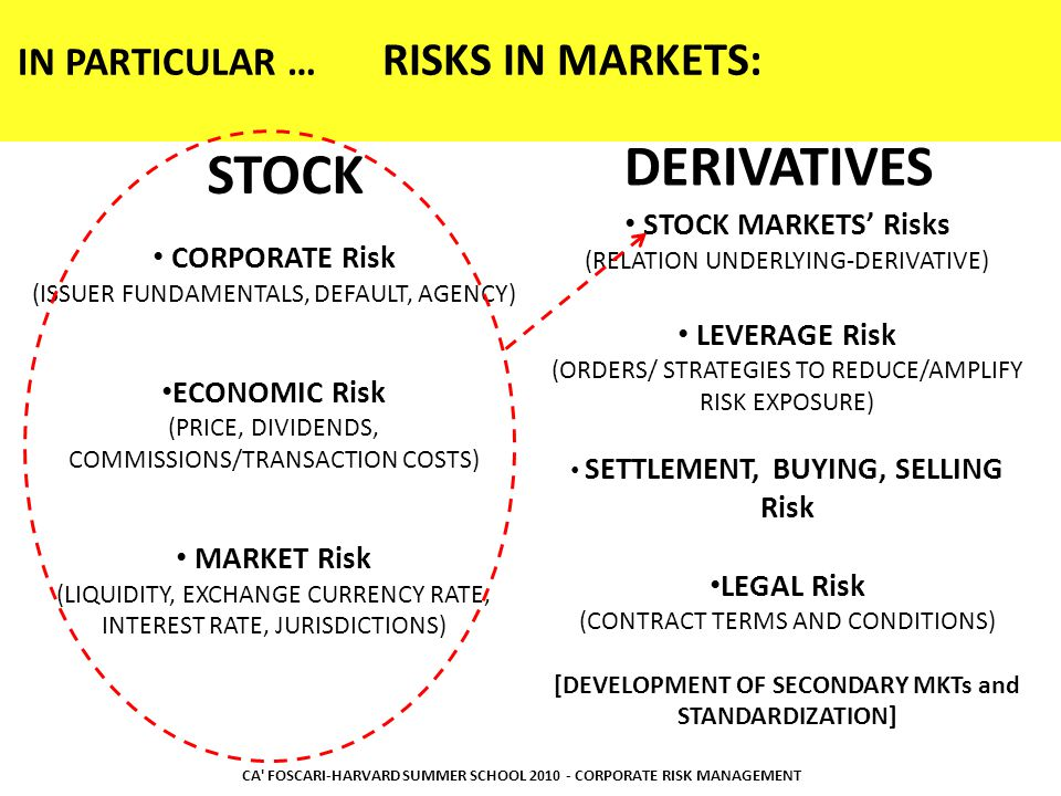 CA' FOSCARI-HARVARD SUMMER SCHOOL 2010 - CORPORATE RISK MANAGEMENT IN PARTICULAR … RISKS IN MARKETS: STOCK CORPORATE Risk (ISSUER FUNDAMENTALS, DEFAUL