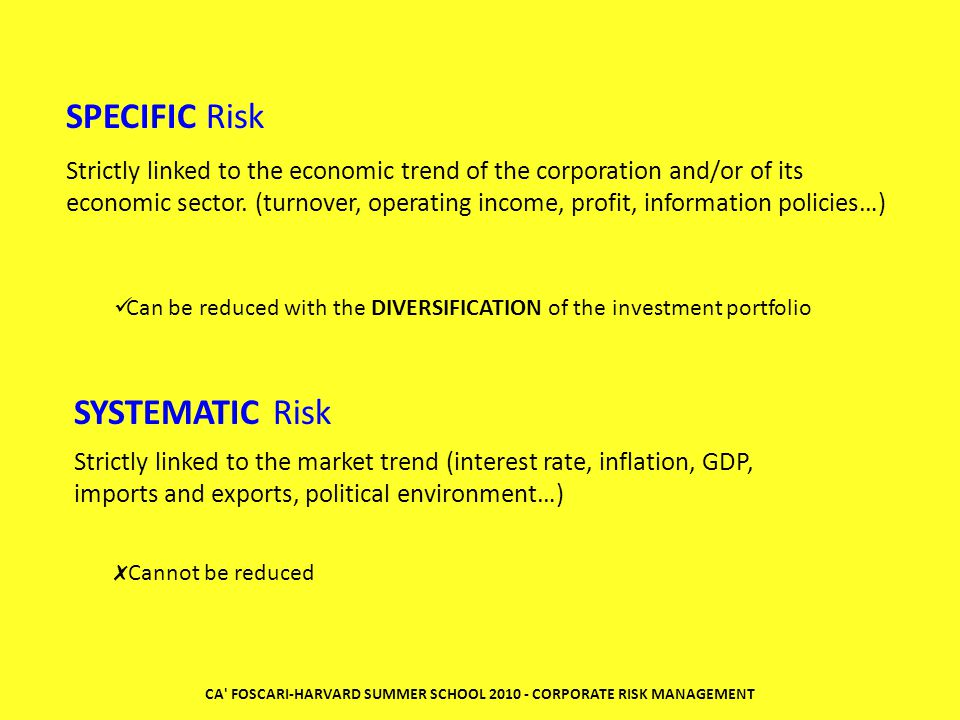 CA FOSCARI-HARVARD SUMMER SCHOOL 2010 - CORPORATE RISK MANAGEMENT Strictly linked to the economic trend of the corporation and/or of its economic sector.