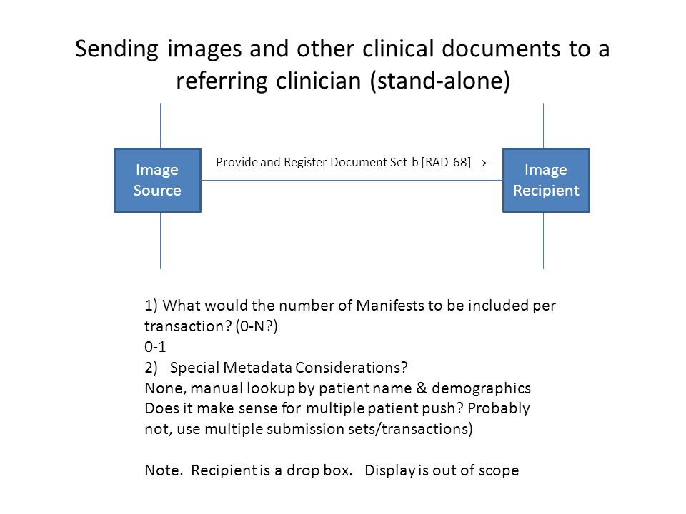Sending images and other clinical documents to a referring clinician (stand-alone) 1) What would the number of Manifests to be included per transaction.