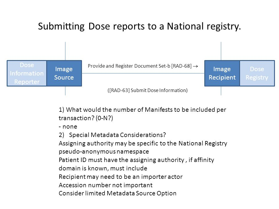 Submitting Dose reports to a National registry.