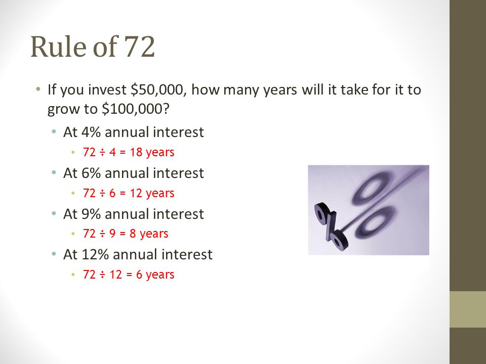 Rule of 72 If you invest $50,000, how many years will it take for it to grow to $100,000.