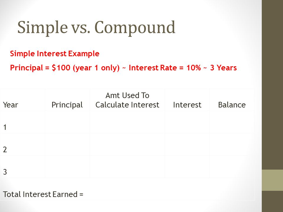 Simple vs. Compound YearPrincipal Amt Used To Calculate InterestInterestBalance 1 2 3 Total Interest Earned = Simple Interest Example Principal = $100