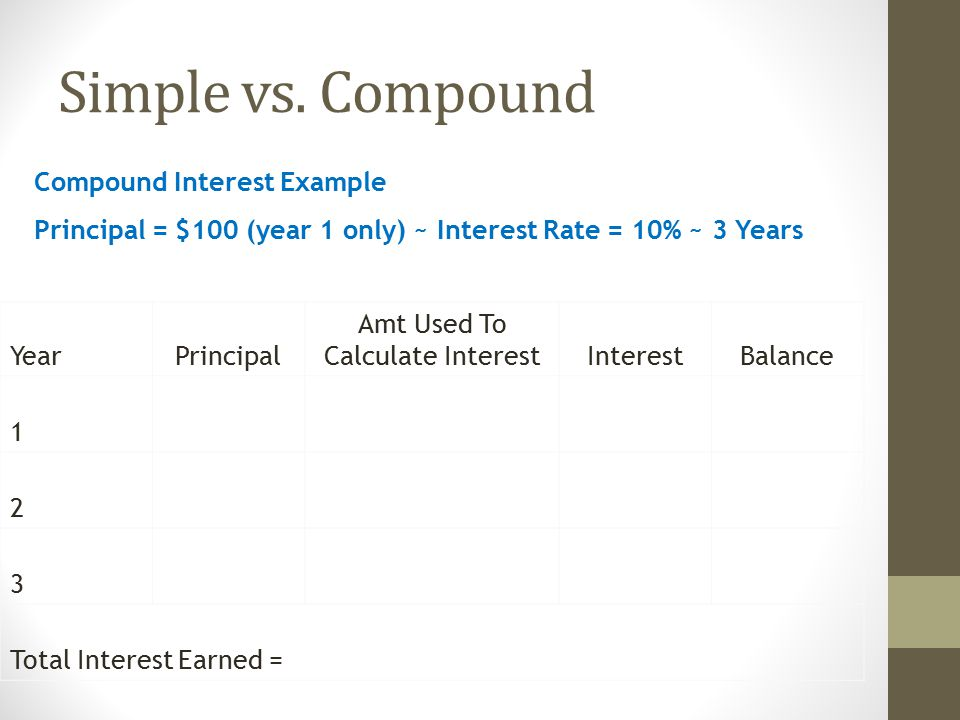 Simple vs. Compound YearPrincipal Amt Used To Calculate InterestInterestBalance 1 2 3 Total Interest Earned = Compound Interest Example Principal = $1