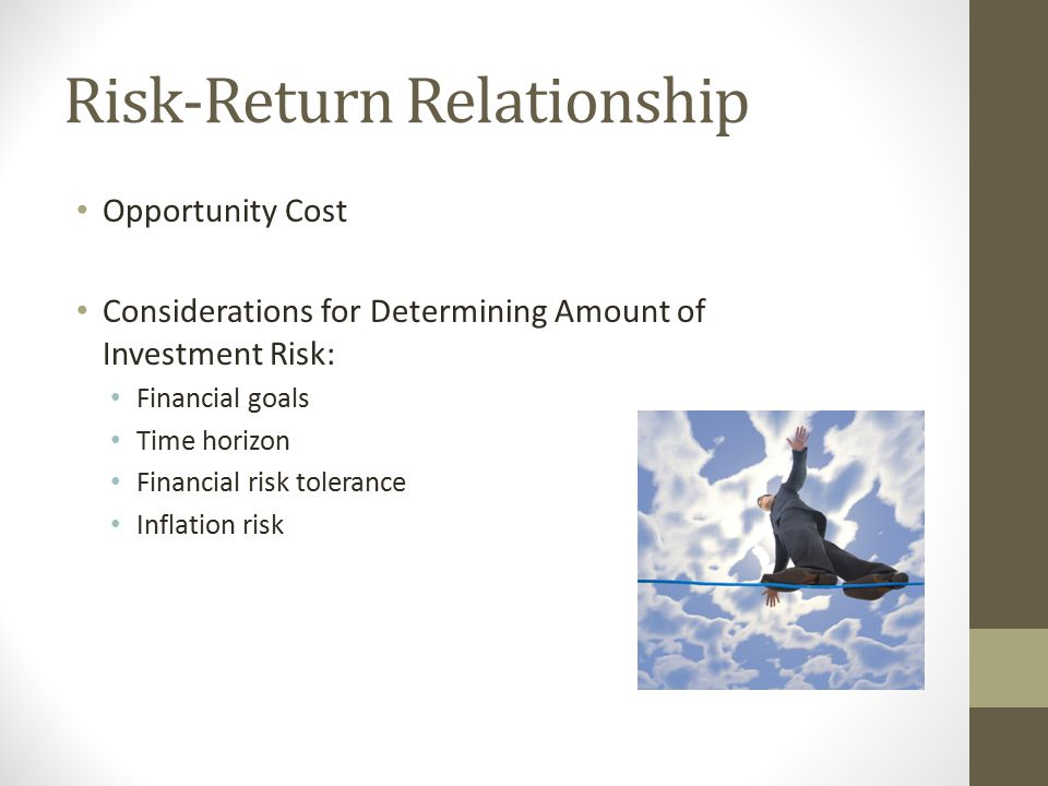 Risk-Return Relationship Opportunity Cost Considerations for Determining Amount of Investment Risk: Financial goals Time horizon Financial risk tolerance Inflation risk
