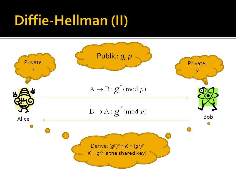 Public: g, p Alice Bob Private: y Private: x Derive: (g y ) x = K = (g x ) y K = g xy is the shared key!