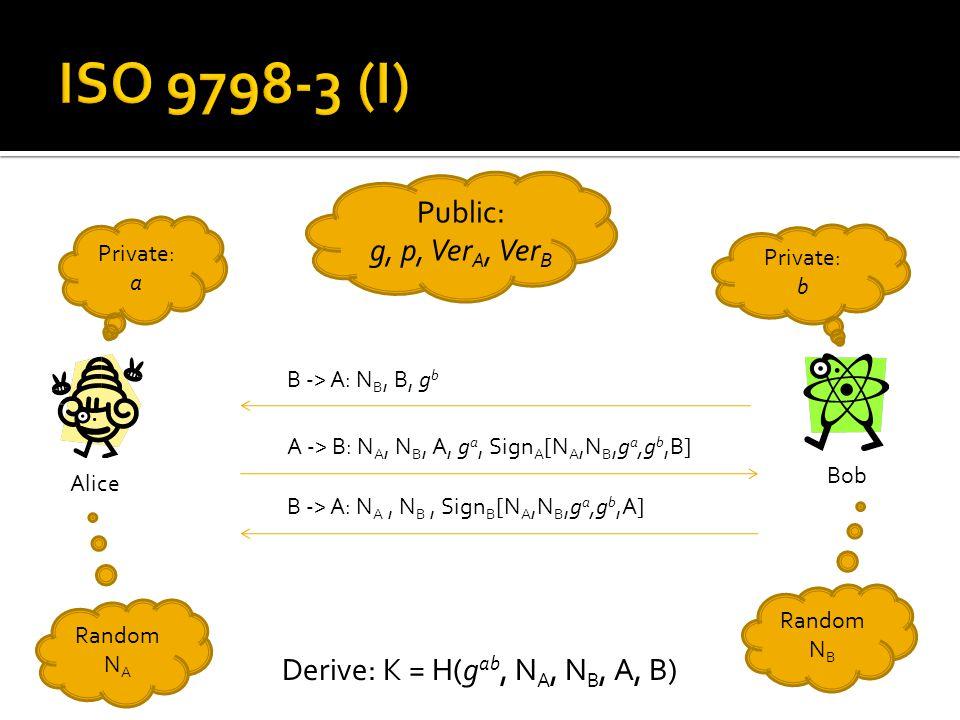 Public: g, p, Ver A, Ver B Alice Bob Private: b Private: a B -> A: N B, B, g b A -> B: N A, N B, A, g a, Sign A [N A,N B,g a,g b,B] B -> A: N A, N B, Sign B [N A,N B,g a,g b,A] Derive: K = H(g ab, N A, N B, A, B) Random N B Random N A
