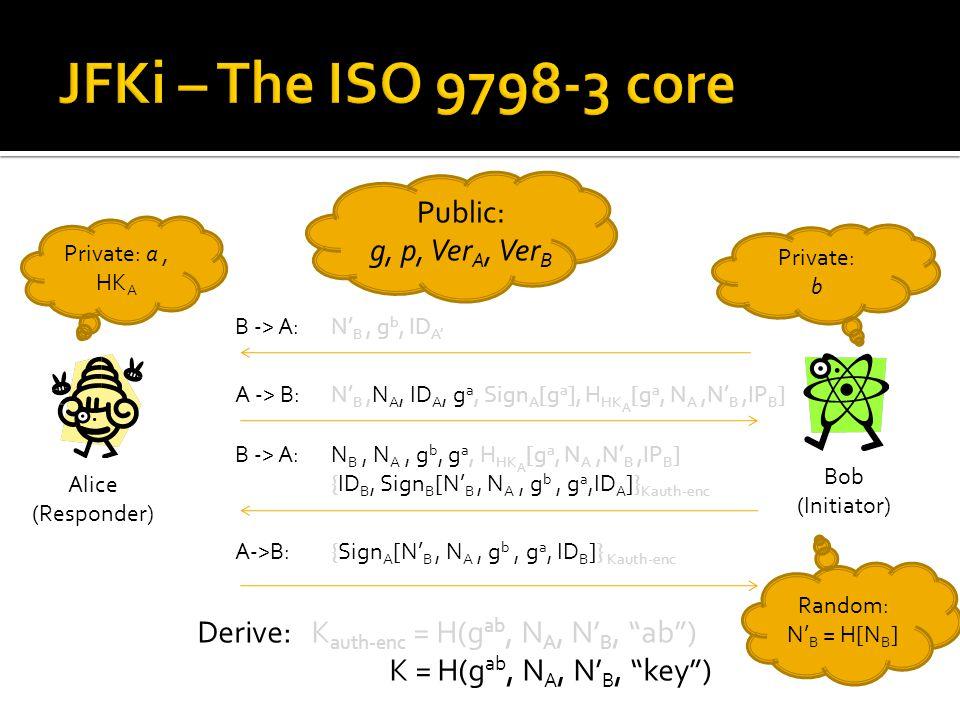 Public: g, p, Ver A, Ver B Alice (Responder) Bob (Initiator) B -> A: N' B, g b, ID A' A -> B:N' B,N A, ID A, g a, Sign A [g a ], H HK A [g a, N A,N' B,IP B ] B -> A: N B, N A, g b, g a, H HK A [g a, N A,N' B,IP B ] {ID B, Sign B [N' B, N A, g b, g a,ID A ]} Kauth-enc Derive: K auth-enc = H(g ab, N A, N' B, ab ) K = H(g ab, N A, N' B, key ) A->B: {Sign A [N' B, N A, g b, g a, ID B ]} Kauth-enc Random: N' B = H[N B ] Private: b Private: a, HK A