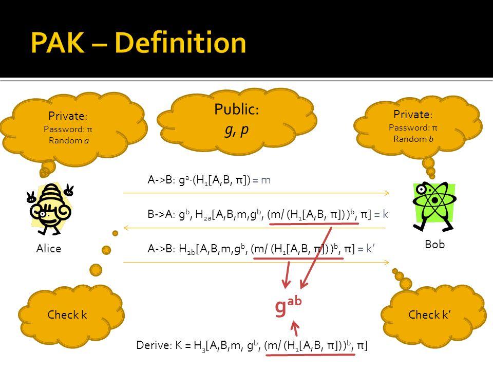 Public: g, p Alice Bob Private: Password: π Random b Private: Password: π Random a A->B: g a ∙(H 1 [A,B, π]) = m B->A: g b, H 2a [A,B,m,g b, (m/ (H 1 [A,B, π]) ) b, π] = k Check k Check k' Derive: K = H 3 [A,B,m, g b, (m/ (H 1 [A,B, π]) ) b, π] A->B: H 2b [A,B,m,g b, (m/ (H 1 [A,B, π]) ) b, π] = k' g ab