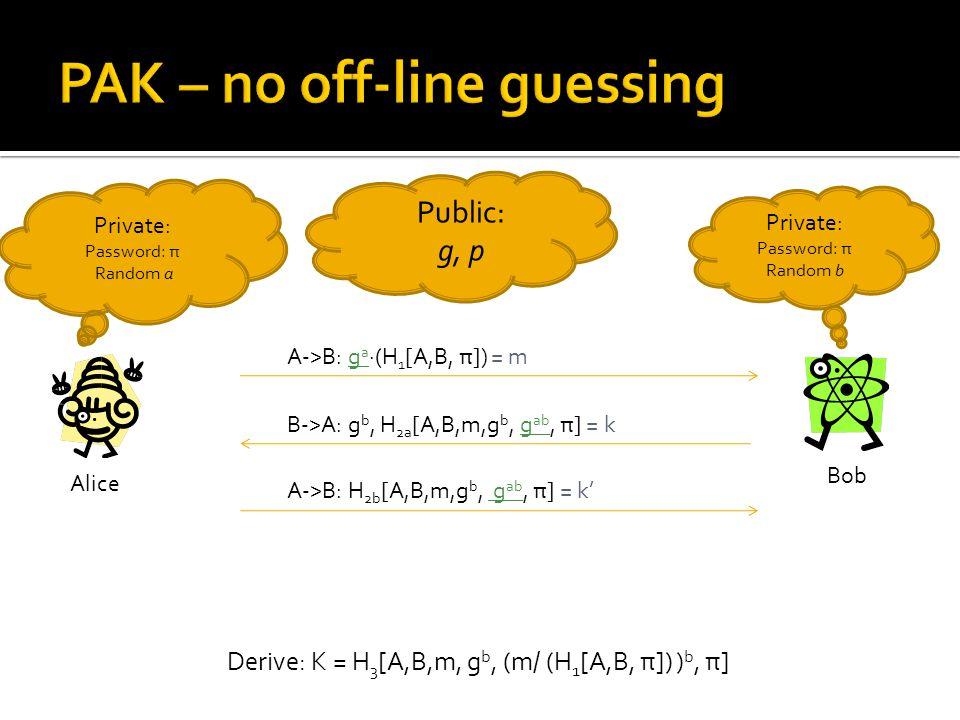 A->B: H 2b [A,B,m,g b, g ab, π] = k' Public: g, p Bob Private: Password: π Random b A->B: g a ∙(H 1 [A,B, π]) = m B->A: g b, H 2a [A,B,m,g b, g ab, π] = k Derive: K = H 3 [A,B,m, g b, (m/ (H 1 [A,B, π]) ) b, π] Alice Private: Password: π Random a