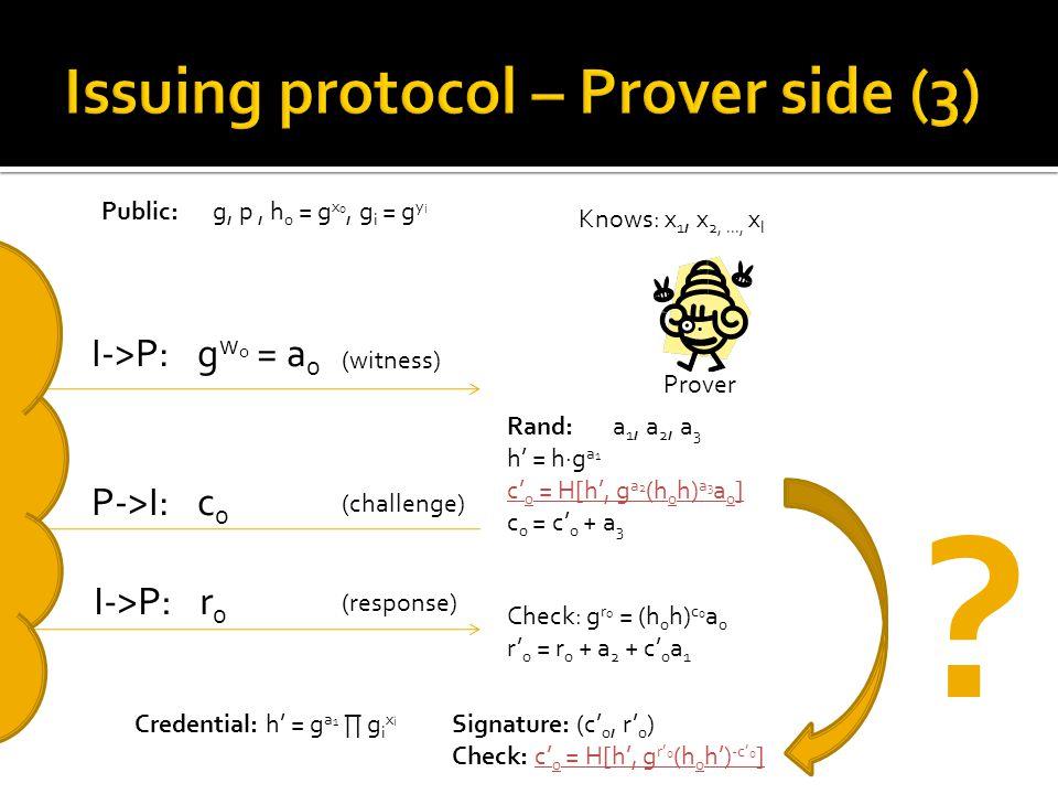 Public: g, p, h 0 = g x 0, g i = g y i Knows: x 1, x 2,..., x l I->P: g w 0 = a 0 (witness) P->I:c 0 (challenge) I->P: r 0 (response) Prover Rand: a 1, a 2, a 3 h' = h∙g a 1 c' 0 = H[h', g a 2 (h 0 h) a 3 a 0 ] c 0 = c' 0 + a 3 Check: g r o = (h 0 h) c 0 a 0 r' 0 = r 0 + a 2 + c' 0 a 1 Credential: h' = g a 1 ∏ g i x i Signature: (c' 0, r' 0 ) Check: c' 0 = H[h', g r' 0 (h 0 h') -c' 0 ]