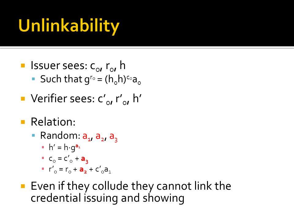  Issuer sees: c o, r 0, h  Such that g r o = (h 0 h) c 0 a 0  Verifier sees: c' 0, r' 0, h'  Relation:  Random: a 1, a 2, a 3 ▪ h' = h∙g a 1 ▪ c