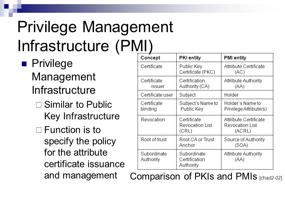Privilege Management Infrastructure (PMI) Privilege Management Infrastructure  Similar to Public Key Infrastructure  Function is to specify the poli