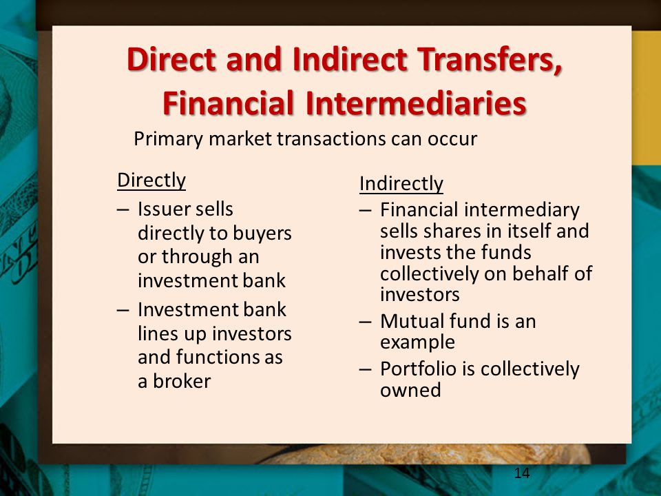 Direct and Indirect Transfers, Financial Intermediaries Directly – Issuer sells directly to buyers or through an investment bank – Investment bank lin