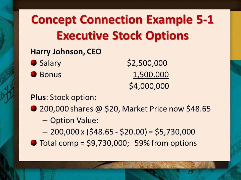 Concept Connection Example 5-1 Executive Stock Options Harry Johnson, CEO Salary$2,500,000 Bonus 1,500,000 $4,000,000 Plus: Stock option: 200,000 shar