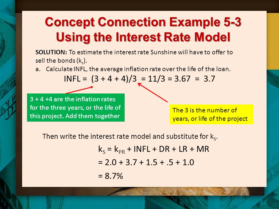 Concept Connection Example 5-3 Using the Interest Rate Model SOLUTION: To estimate the interest rate Sunshine will have to offer to sell the bonds (k