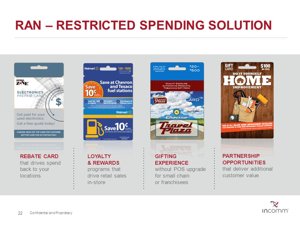 Confidential and Proprietary 22 REBATE CARD that drives spend back to your locations LOYALTY & REWARDS programs that drive retail sales in-store GIFTI