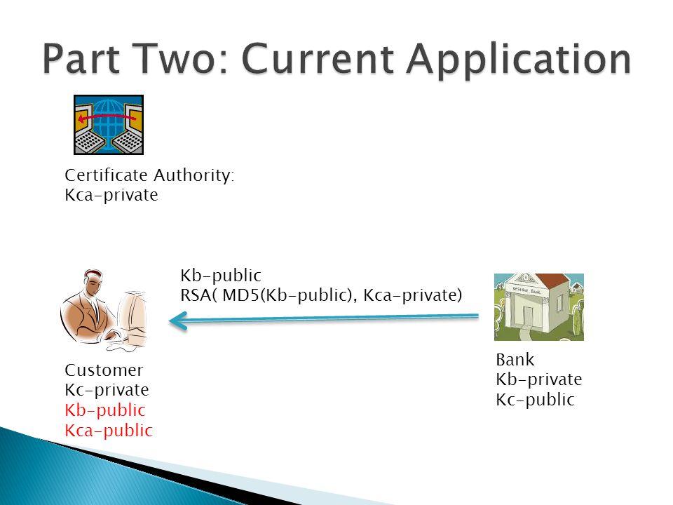 Customer Kc-private Kb-public Kca-public Bank Kb-private Kc-public Certificate Authority: Kca-private Kb-public RSA( MD5(Kb-public), Kca-private)