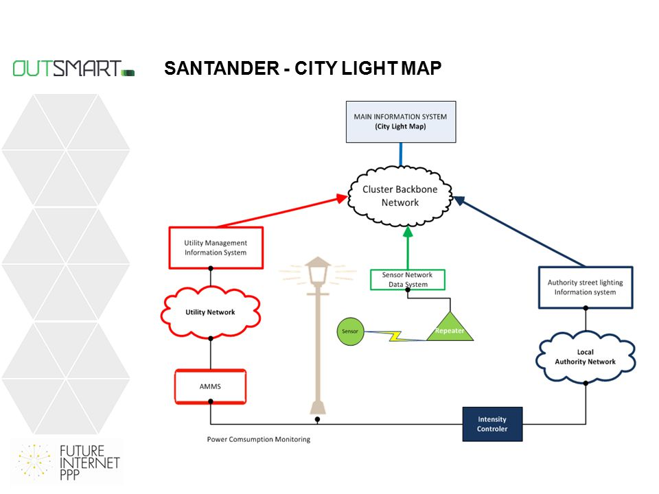 SANTANDER - CITY LIGHT MAP