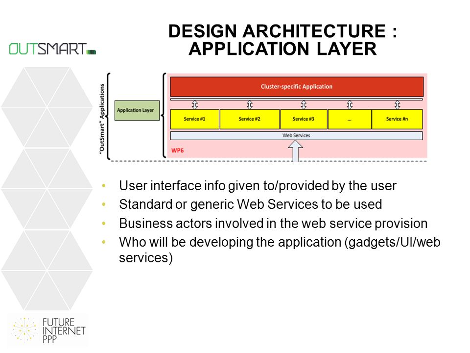 DESIGN ARCHITECTURE : APPLICATION LAYER User interface info given to/provided by the user Standard or generic Web Services to be used Business actors involved in the web service provision Who will be developing the application (gadgets/UI/web services)
